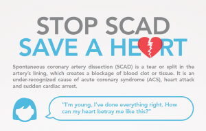 SCAD infographic cover.PNG